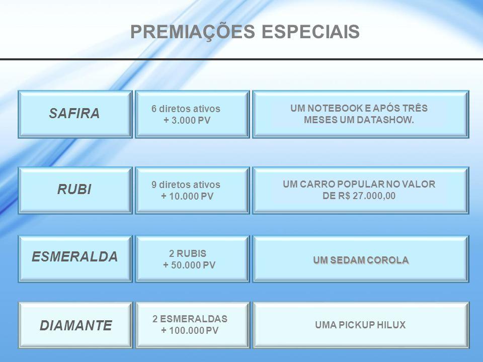 PREMIAÇÕES ESPECIAIS SAFIRA RUBI ESMERALDA DIAMANTE 6 diretos ativos