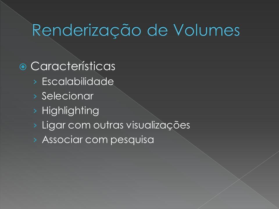 Renderização de Volumes