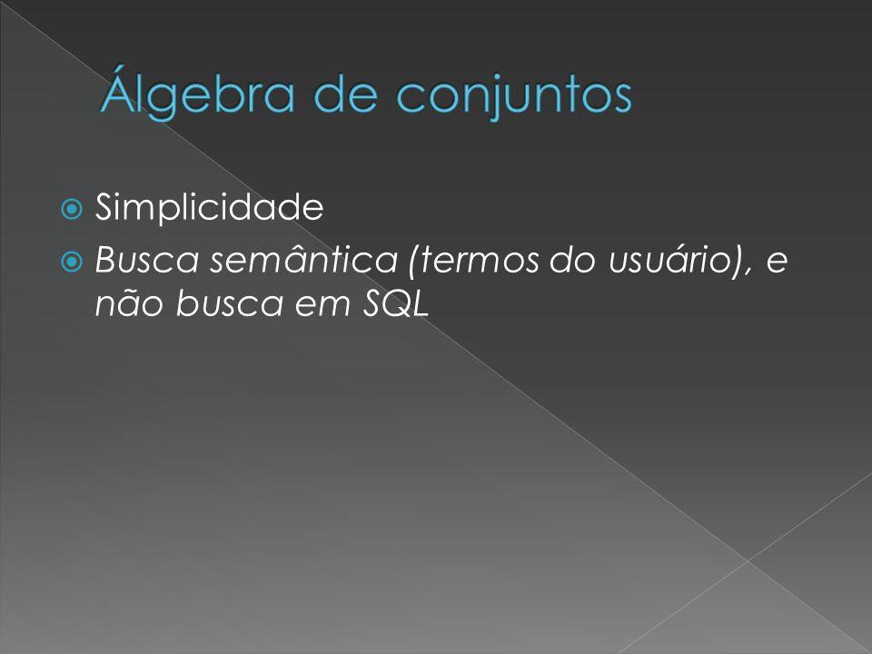 Álgebra de conjuntos Simplicidade
