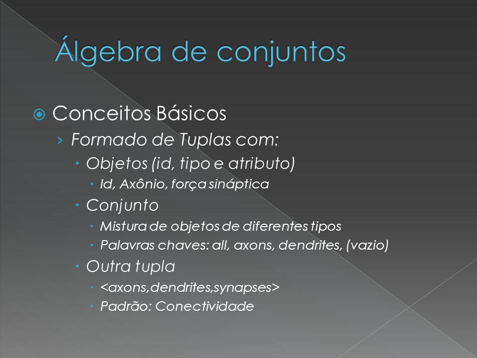 Álgebra de conjuntos Conceitos Básicos Formado de Tuplas com: