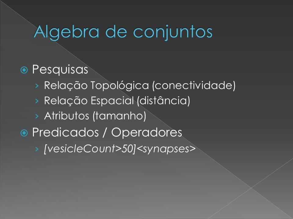 Algebra de conjuntos Pesquisas Predicados / Operadores
