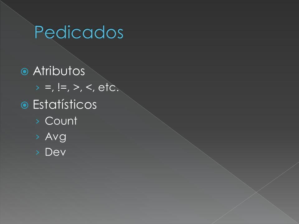 Pedicados Atributos =, !=, >, <, etc. Estatísticos Count Avg Dev