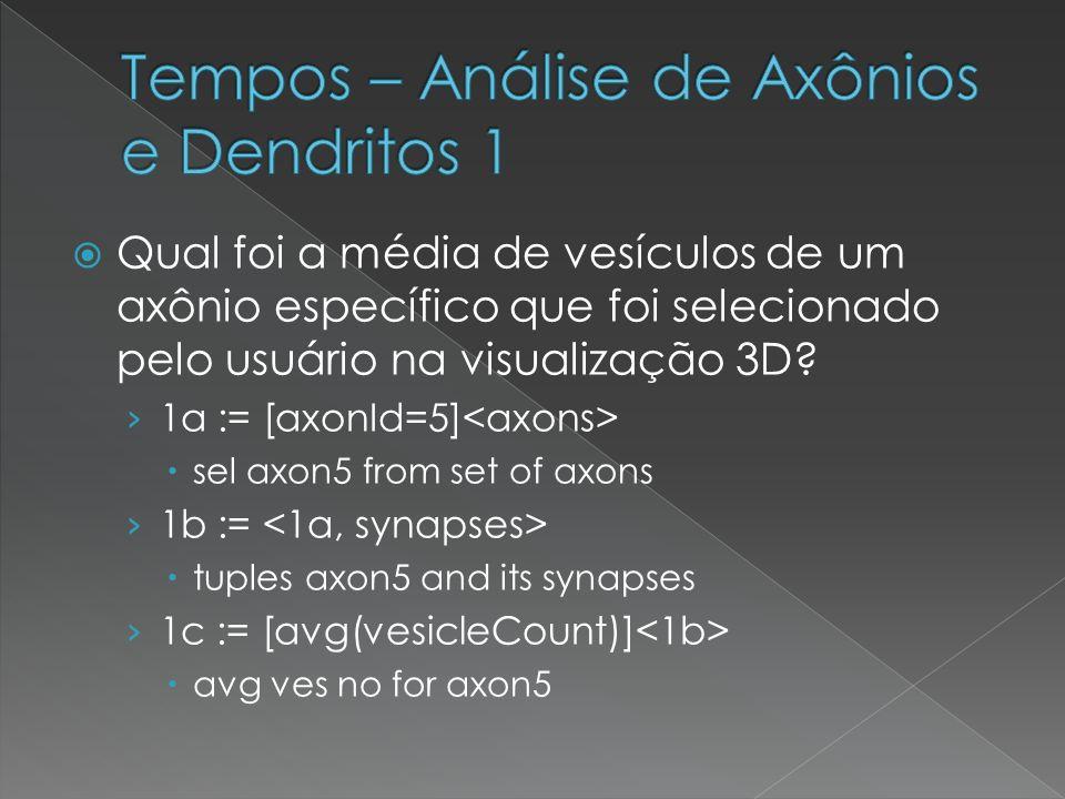 Tempos – Análise de Axônios e Dendritos 1