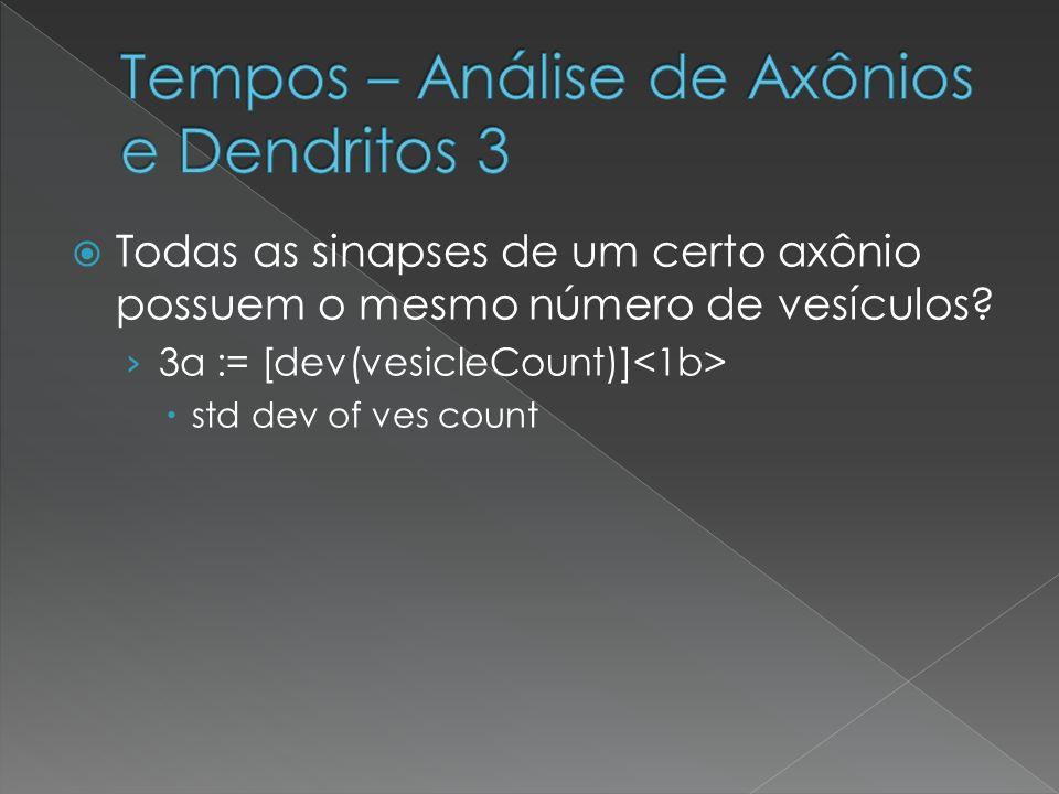 Tempos – Análise de Axônios e Dendritos 3