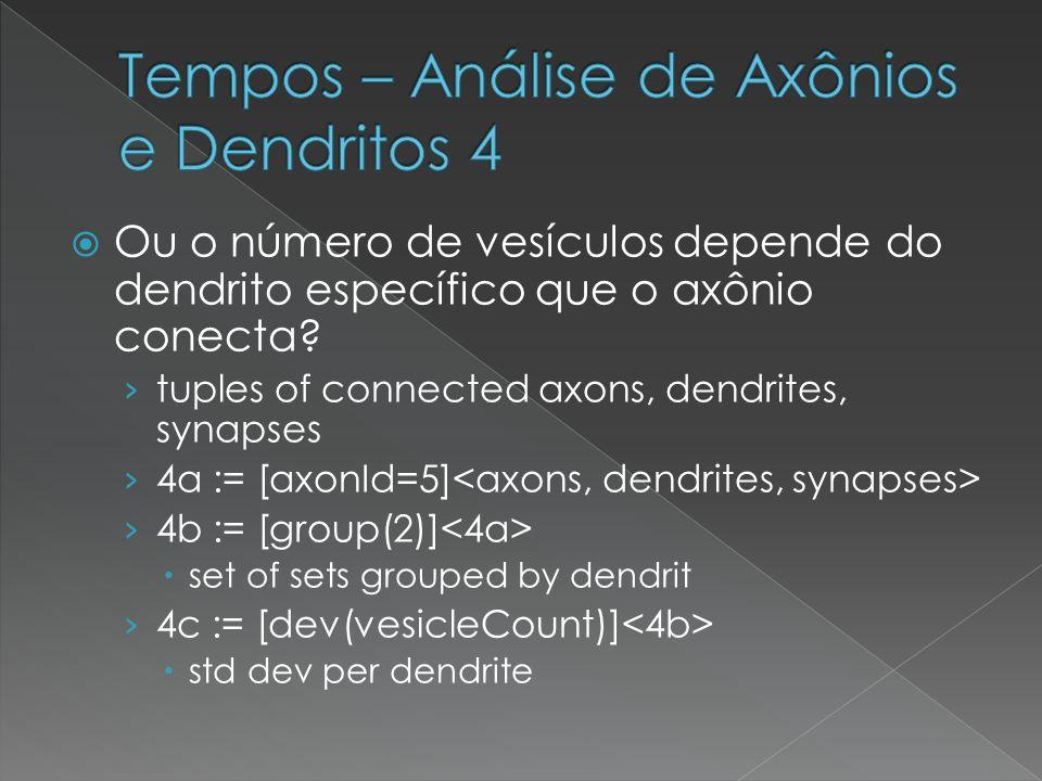 Tempos – Análise de Axônios e Dendritos 4