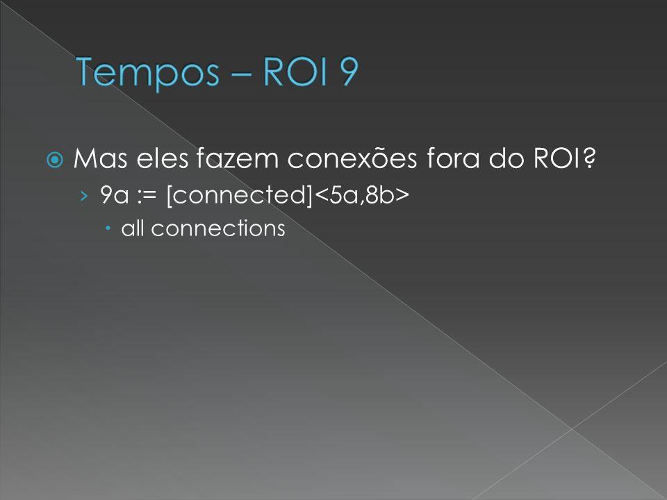 Tempos – ROI 9 Mas eles fazem conexões fora do ROI