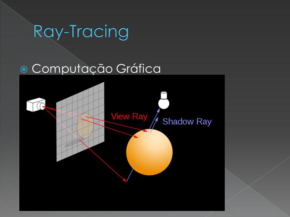 Ray-Tracing Computação Gráfica