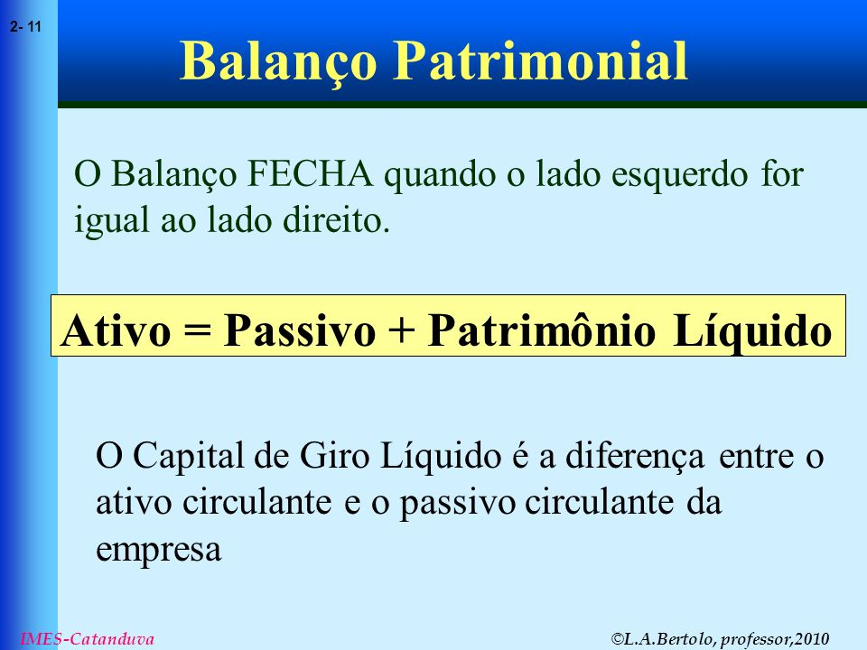 Balanço Patrimonial Ativo = Passivo + Patrimônio Líquido