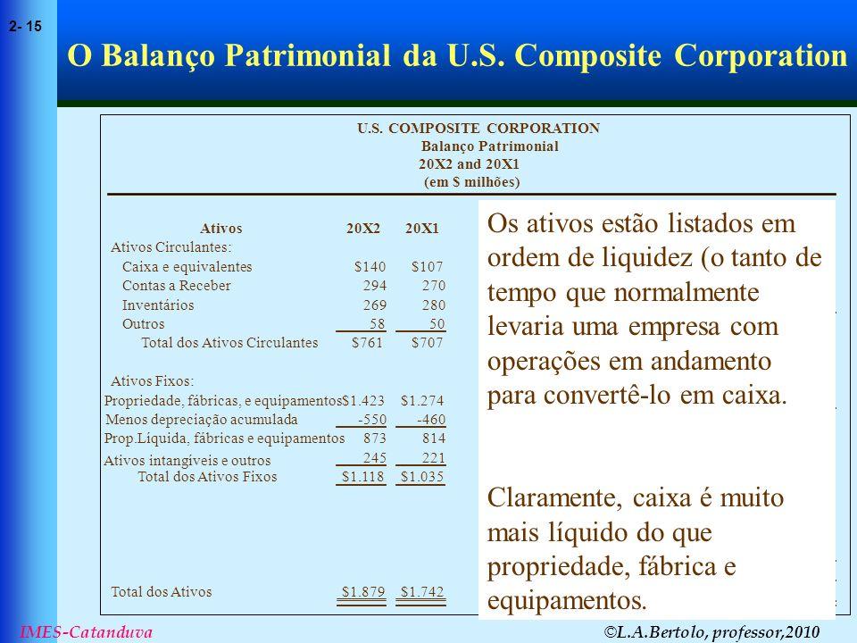 O Balanço Patrimonial da U.S. Composite Corporation