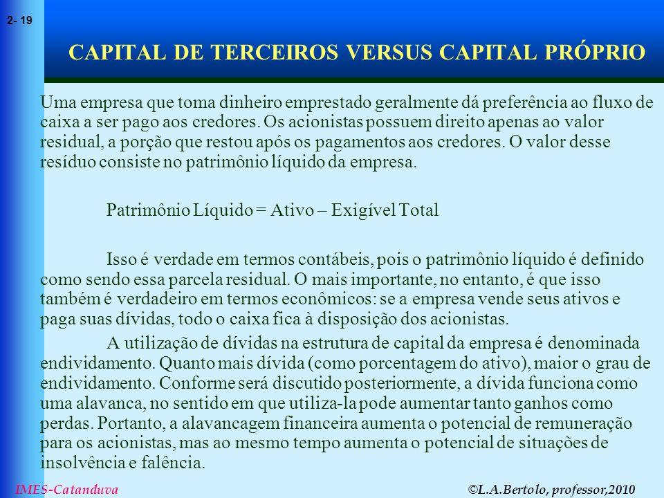 CAPITAL DE TERCEIROS VERSUS CAPITAL PRÓPRIO
