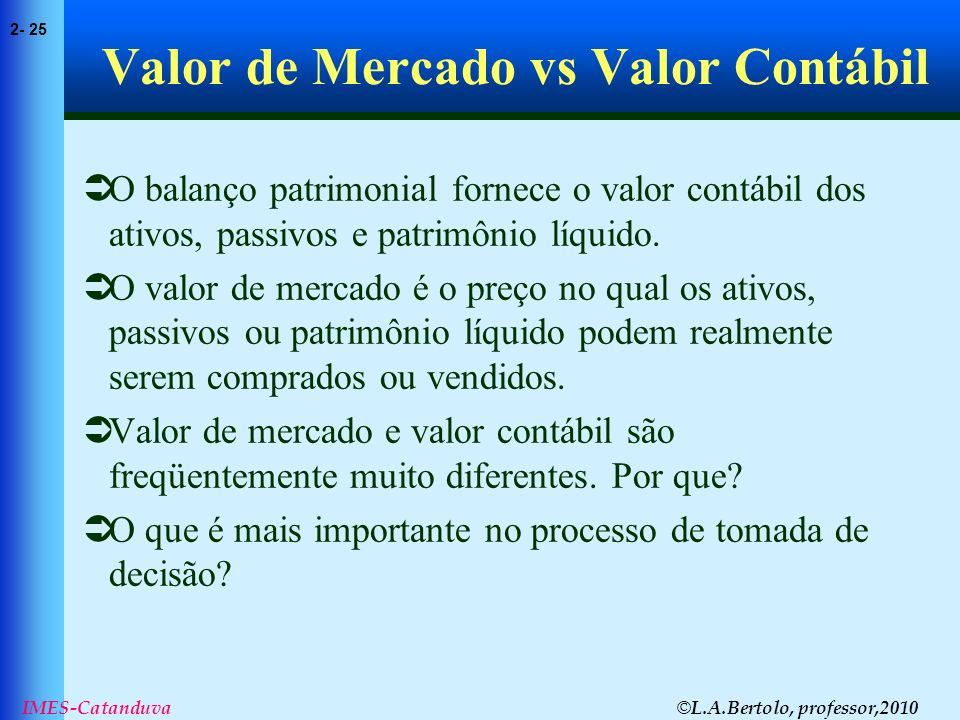 Valor de Mercado vs Valor Contábil