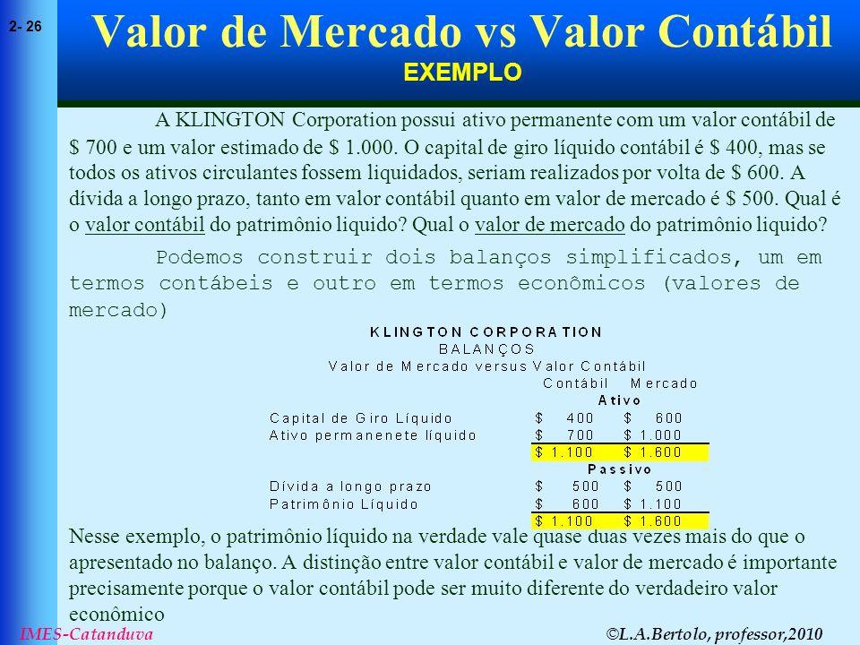 Valor de Mercado vs Valor Contábil EXEMPLO