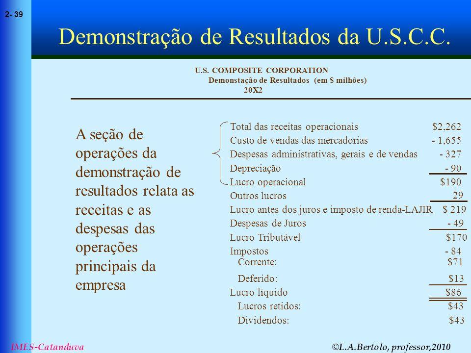 Demonstração de Resultados da U.S.C.C.