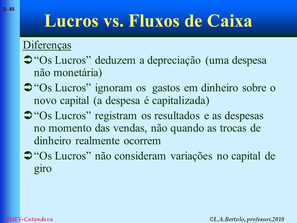 Lucros vs. Fluxos de Caixa