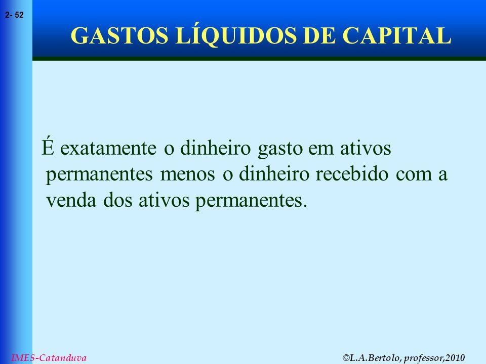 GASTOS LÍQUIDOS DE CAPITAL