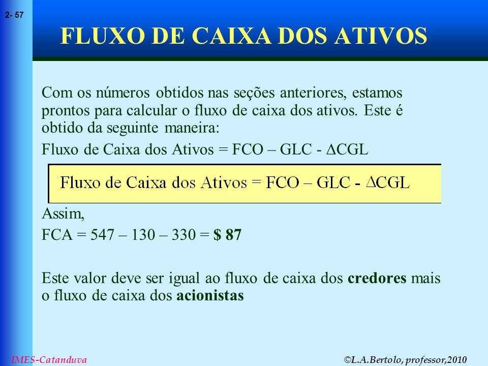 FLUXO DE CAIXA DOS ATIVOS