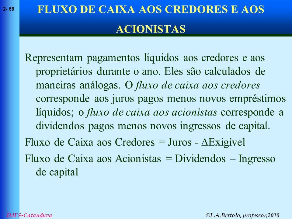 FLUXO DE CAIXA AOS CREDORES E AOS ACIONISTAS