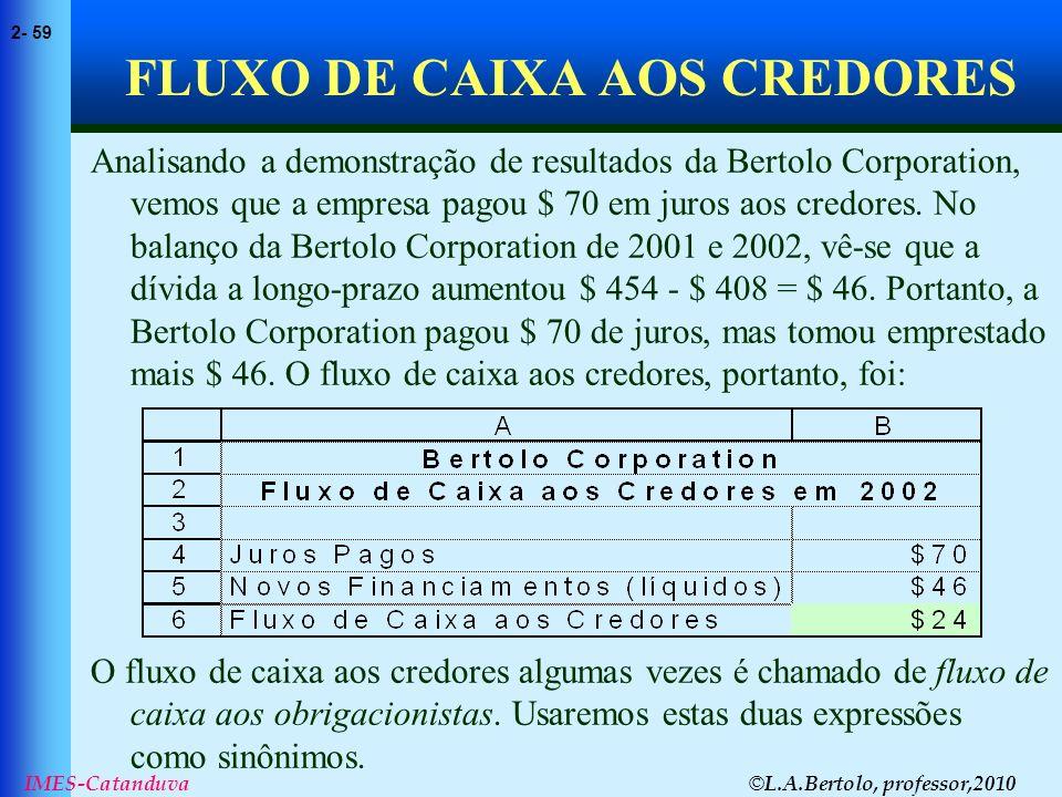 FLUXO DE CAIXA AOS CREDORES