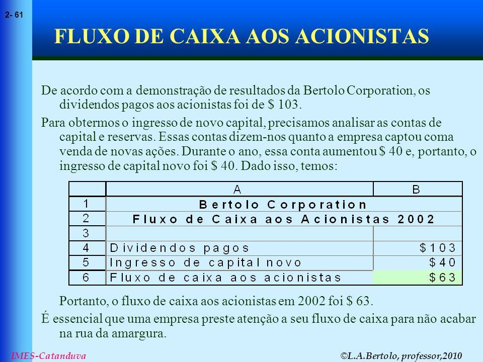 FLUXO DE CAIXA AOS ACIONISTAS