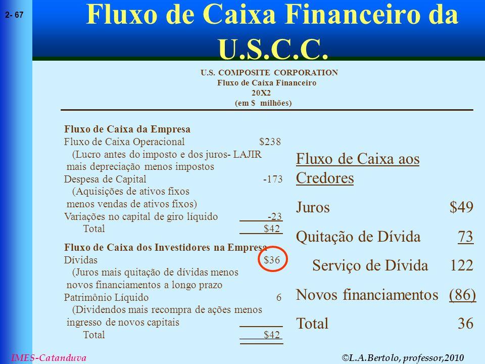 Fluxo de Caixa Financeiro da U.S.C.C.