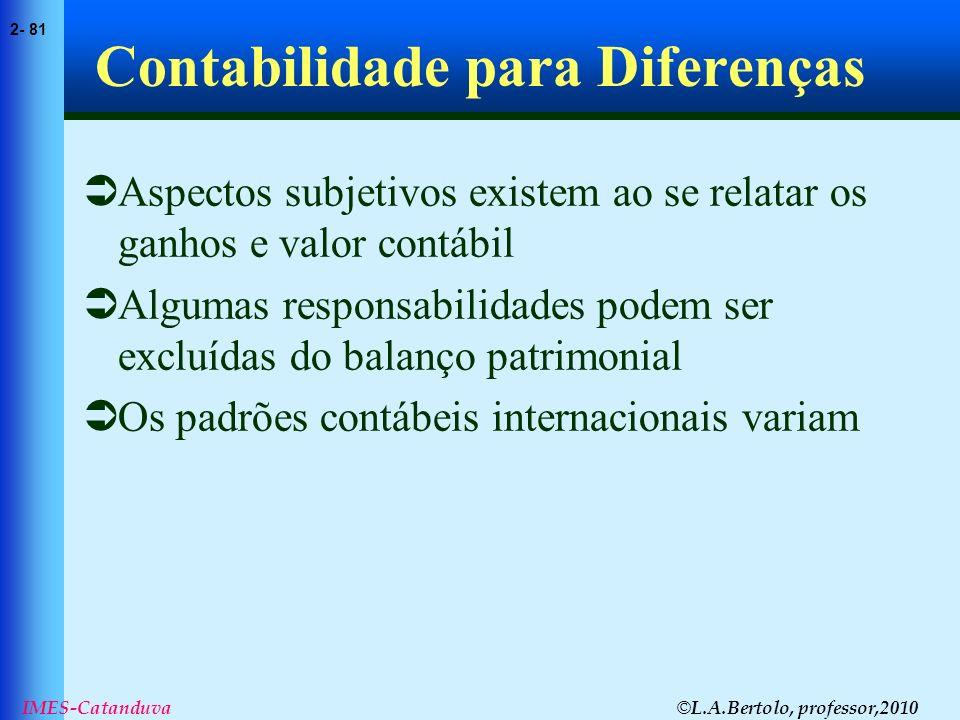 Contabilidade para Diferenças