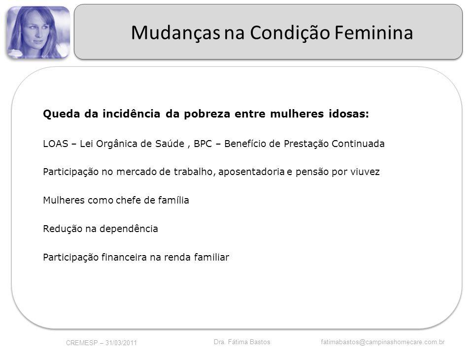 Mudanças na Condição Feminina