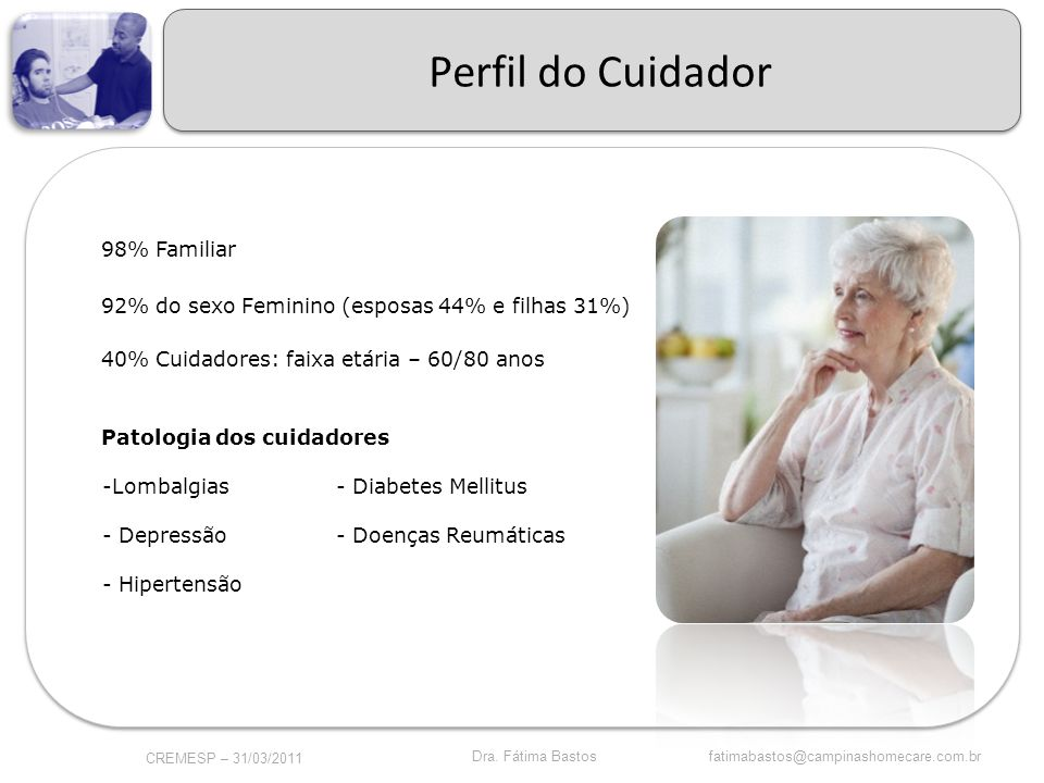 Perfil do Cuidador 98% Familiar