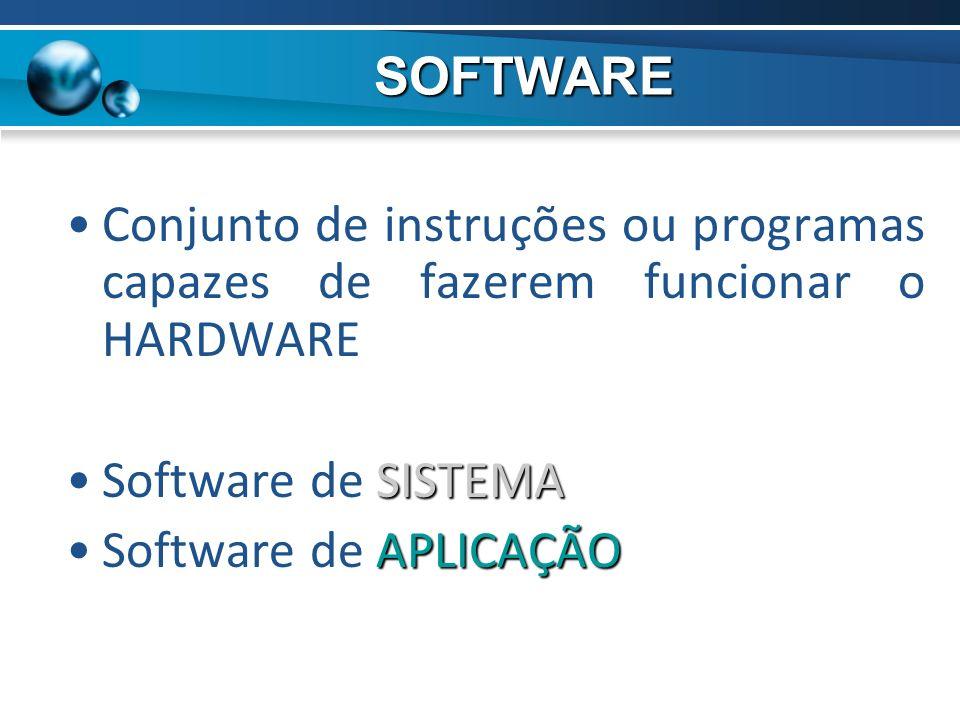 SOFTWARE Conjunto de instruções ou programas capazes de fazerem funcionar o HARDWARE. Software de SISTEMA.