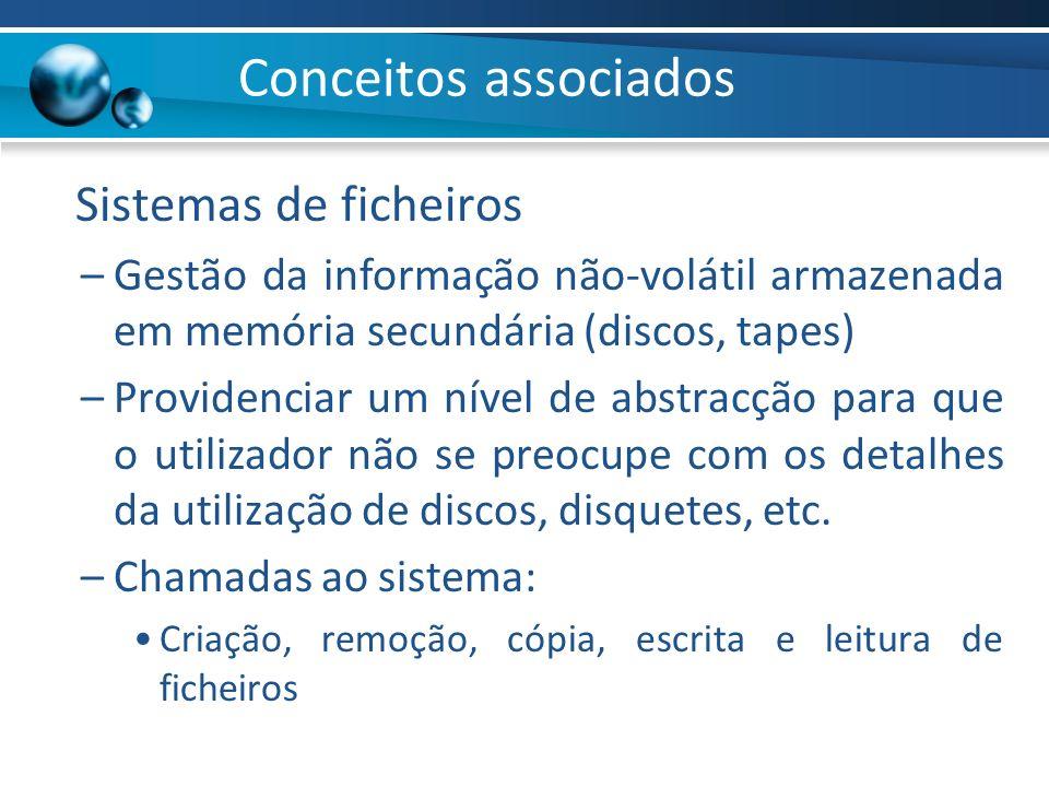 Conceitos associados Sistemas de ficheiros