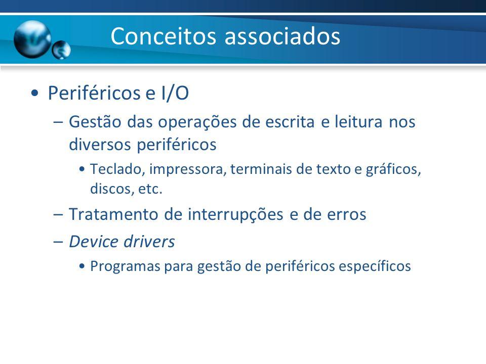 Conceitos associados Periféricos e I/O