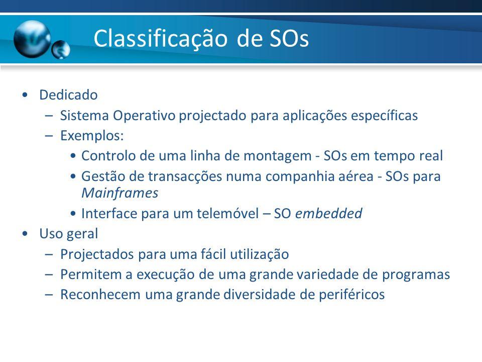 Classificação de SOs Dedicado