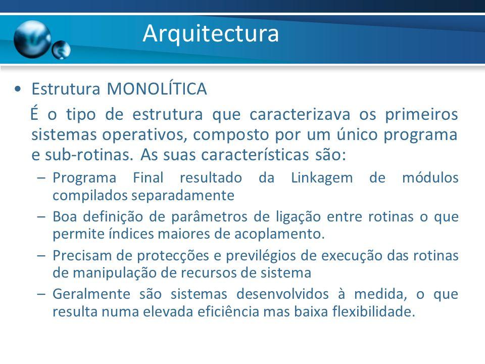 Arquitectura Estrutura MONOLÍTICA