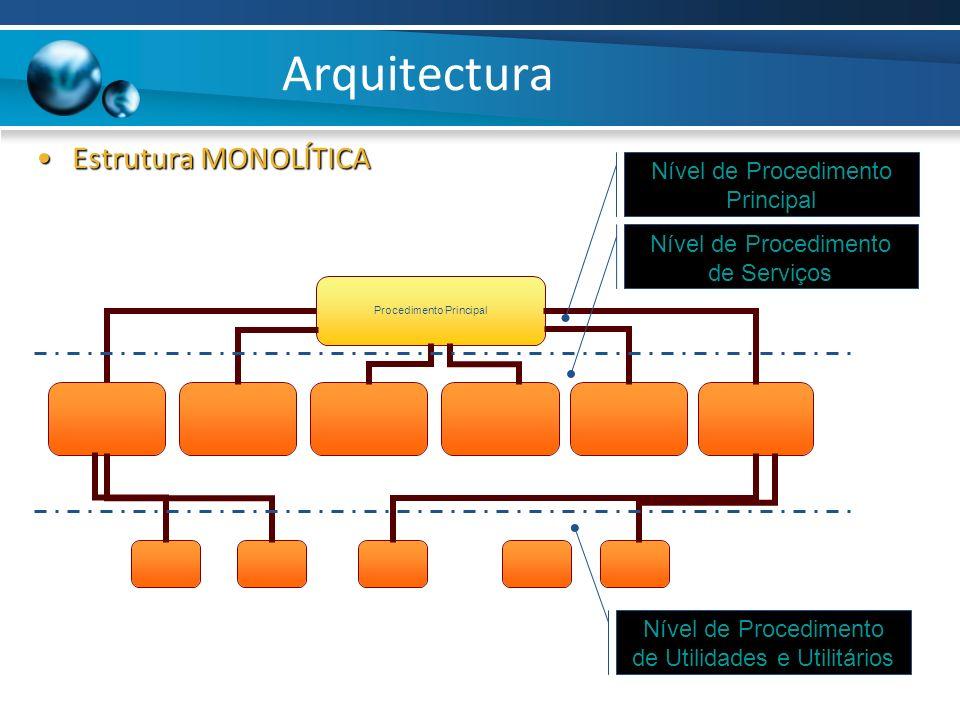 Arquitectura Estrutura MONOLÍTICA Nível de Procedimento Principal