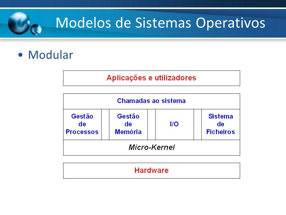 Modelos de Sistemas Operativos