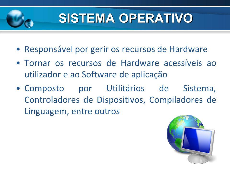 SISTEMA OPERATIVO Responsável por gerir os recursos de Hardware