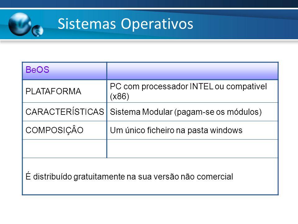 Sistemas Operativos BeOS PLATAFORMA