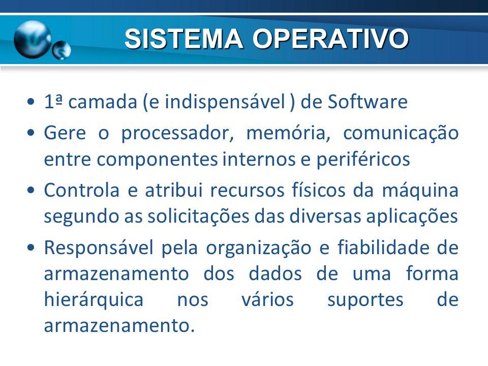 SISTEMA OPERATIVO 1ª camada (e indispensável ) de Software