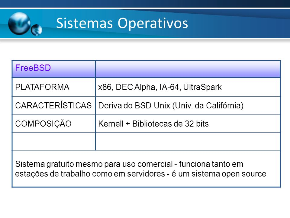 Sistemas Operativos FreeBSD PLATAFORMA