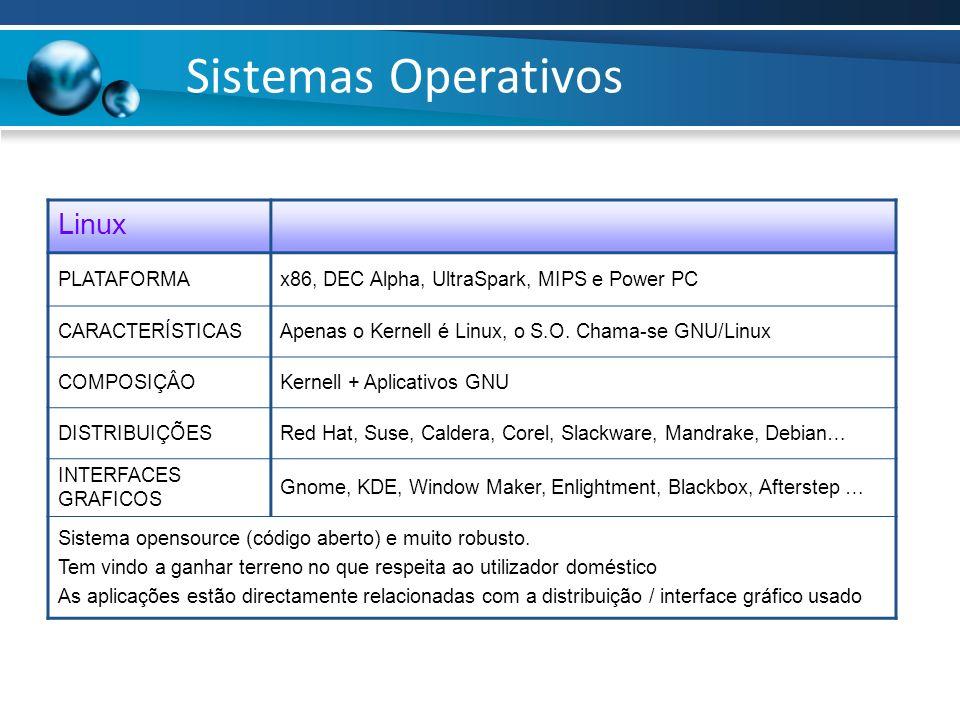 Sistemas Operativos Linux PLATAFORMA