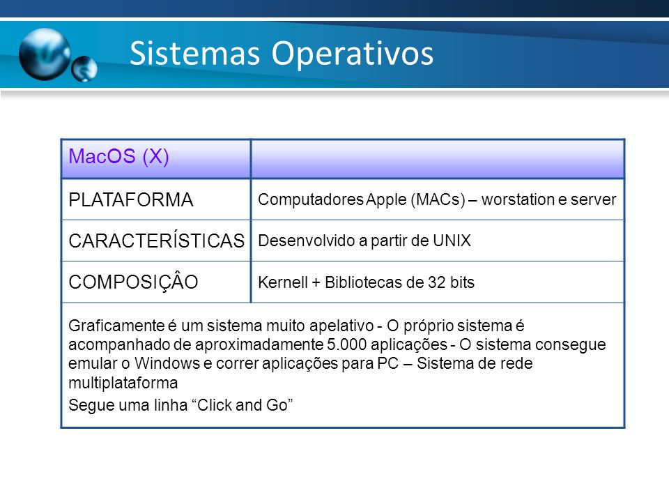 Sistemas Operativos MacOS (X) PLATAFORMA CARACTERÍSTICAS COMPOSIÇÂO
