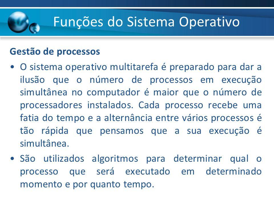 Funções do Sistema Operativo