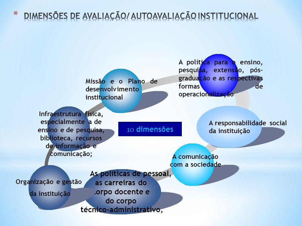 DIMENSÕES DE AVALIAÇÃO/ AUTOAVALIAÇÃO INSTITUCIONAL