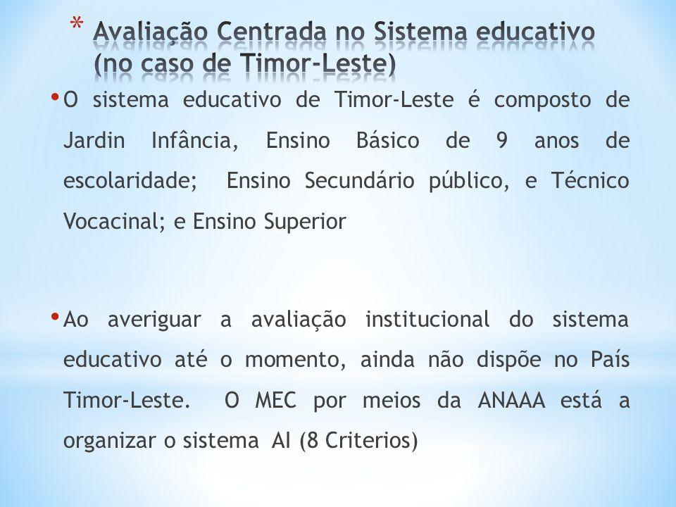 Avaliação Centrada no Sistema educativo (no caso de Timor-Leste)
