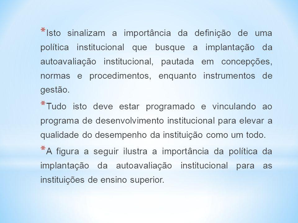 Isto sinalizam a importância da definição de uma política institucional que busque a implantação da autoavaliação institucional, pautada em concepções, normas e procedimentos, enquanto instrumentos de gestão.