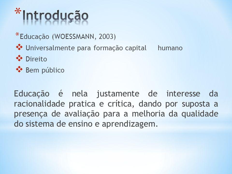 Introdução Educação (WOESSMANN, 2003) Universalmente para formação capital humano. Direito. Bem público.