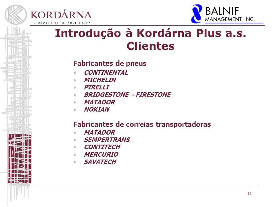 Introdução à Kordárna Plus a.s. Clientes