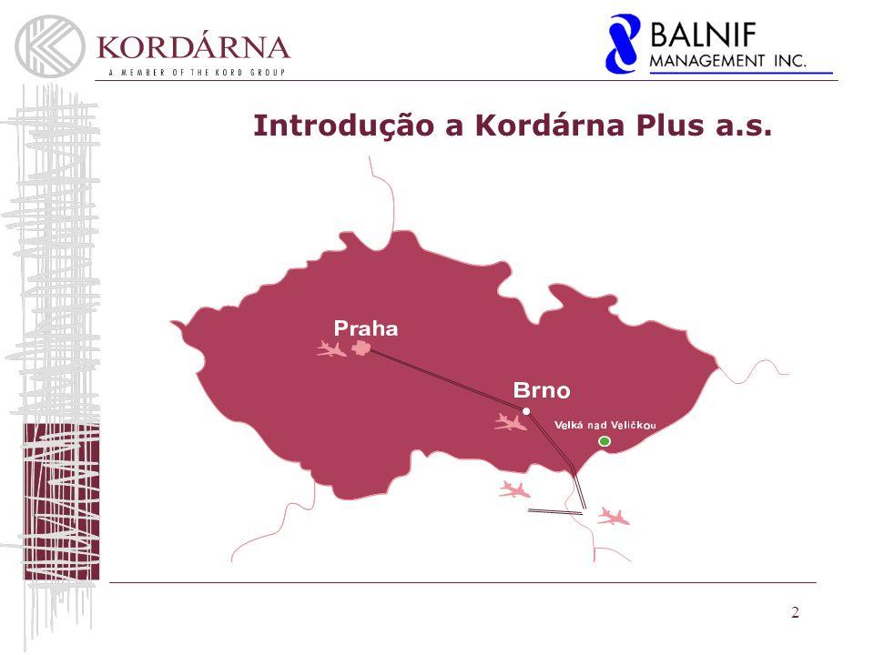 Introdução a Kordárna Plus a.s.