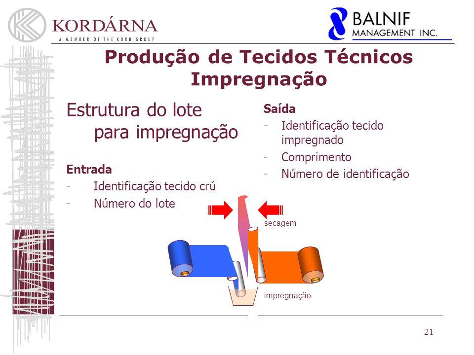 Produção de Tecidos Técnicos Impregnação