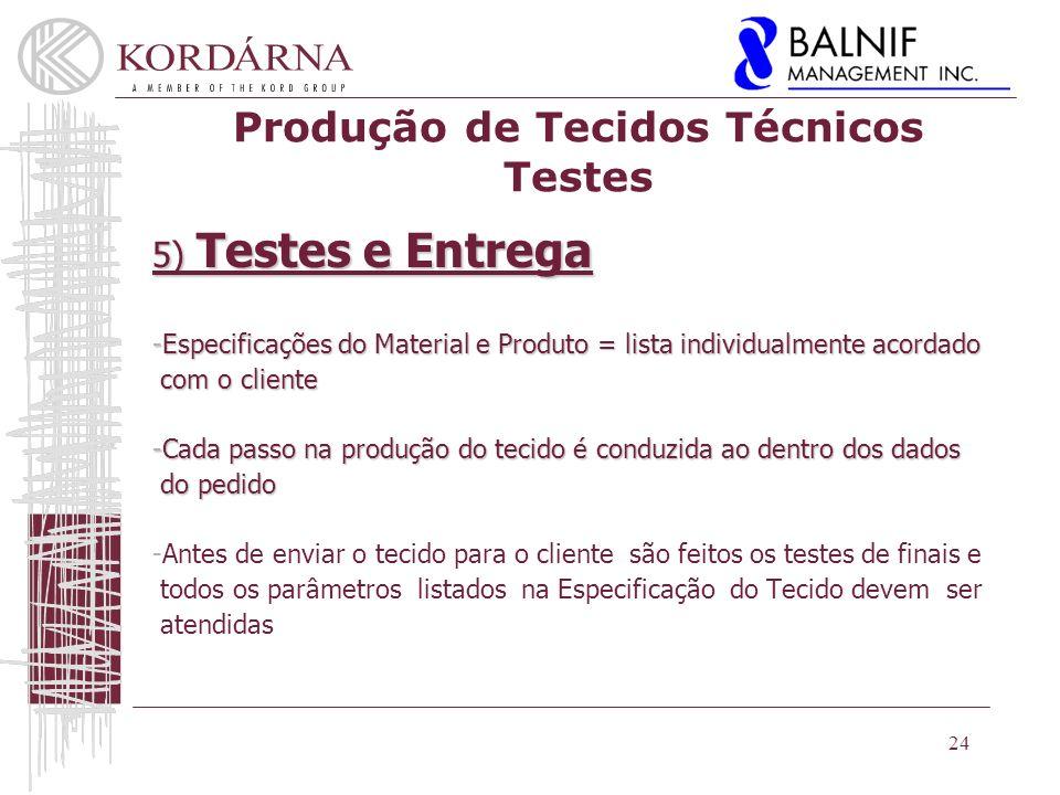 Produção de Tecidos Técnicos Testes