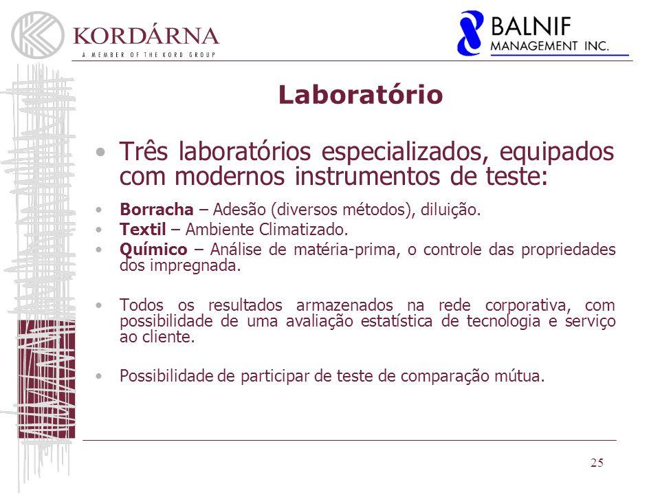 Laboratório Três laboratórios especializados, equipados com modernos instrumentos de teste: Borracha – Adesão (diversos métodos), diluição.